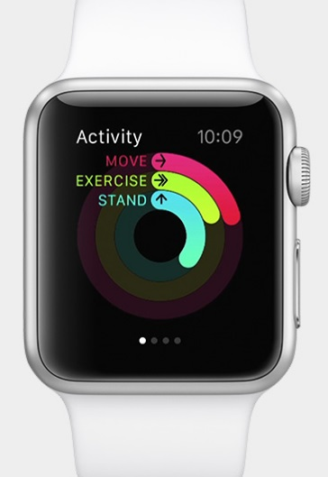 Apple Watch (Application Activity)